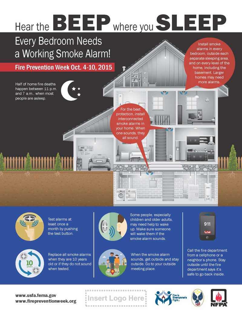 smoke_alarm_infographic.800x1035